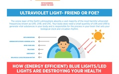 The Impact of Lighting on Your Health Infographic
