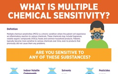 Are You Suffering From Multiple Chemical Sensitivities?