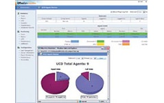OfficeServ Dataview